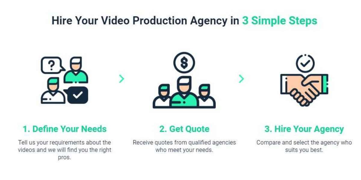 Find the Best Video Production Agency for Your Business